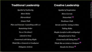 Creative_leadership