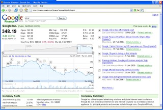 Googlefinancechart