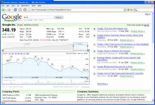Googlefinancechart